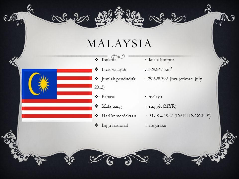 MALAYSIA  Ibukota : kuala lumpur  Luas wilayah : 329.847 km 2  Jumlah penduduk : 29.628.392 jiwa (etimasi july 2013)  Bahasa : melayu  Mata uang : ringgit (MYR)  Hari kemerdekaan : 31- 8 – 1957 (DARI INGGRIS)  Lagu nasional : negaraku