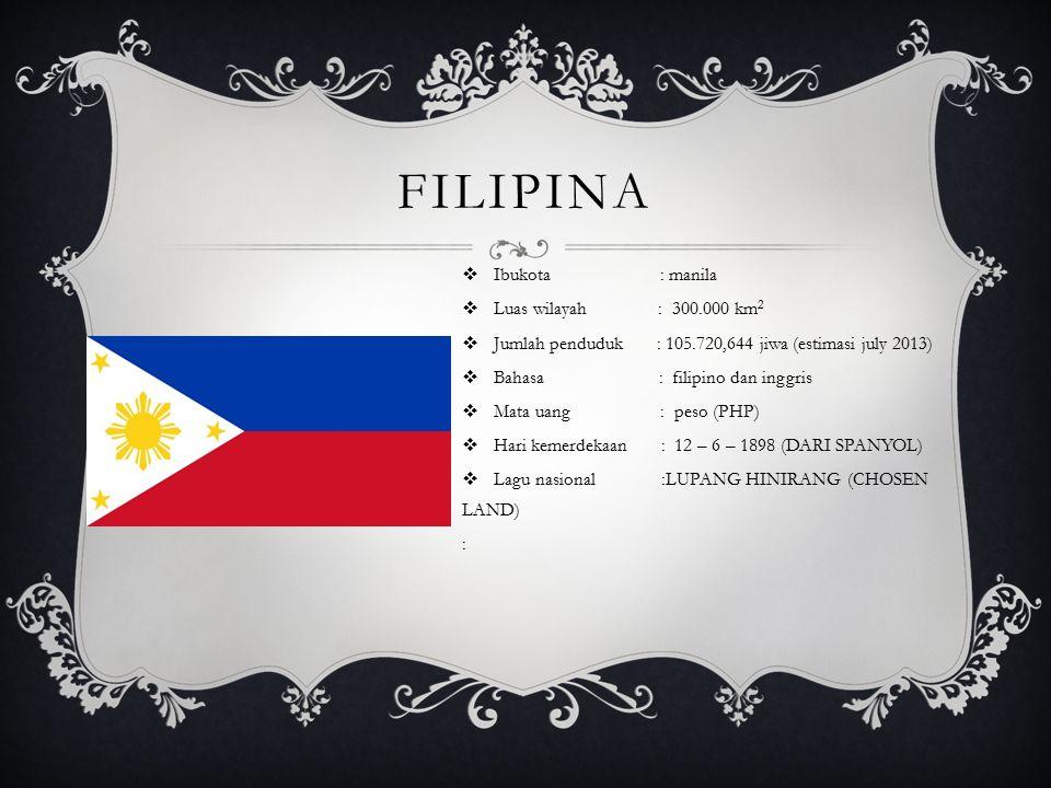 FILIPINA  Ibukota : manila  Luas wilayah : 300.000 km 2  Jumlah penduduk : 105.720,644 jiwa (estimasi july 2013)  Bahasa : filipino dan inggris 