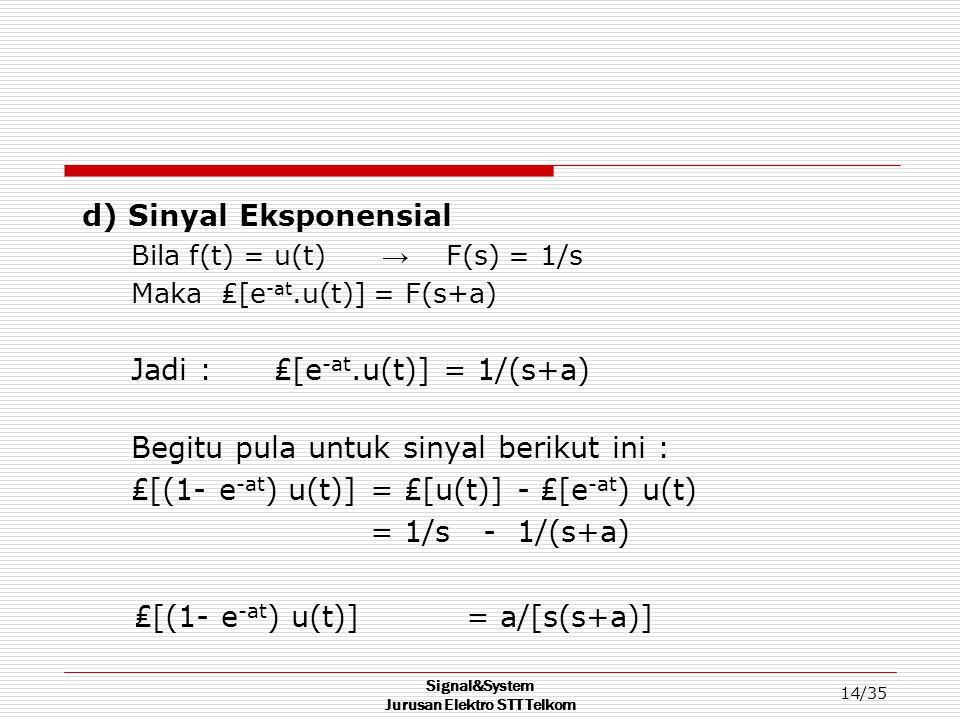 Signal&System Jurusan Elektro STT Telkom 14/35 d) Sinyal Eksponensial Bila f(t) = u(t) → F(s) = 1/s Maka ₤[e -at.u(t)] = F(s+a) Jadi : ₤[e -at.u(t)] =
