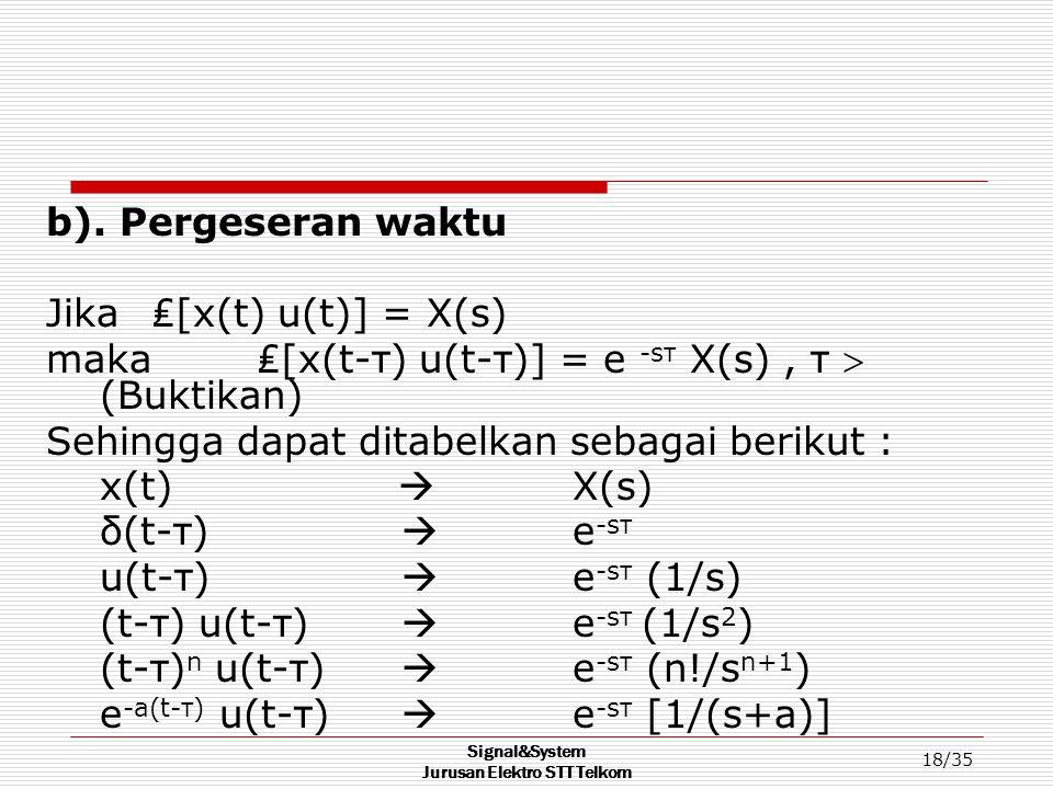 Signal&System Jurusan Elektro STT Telkom 18/35 b). Pergeseran waktu Jika ₤[x(t) u(t)] = X(s) maka ₤[x(t-τ) u(t-τ)] = e -sτ X(s), τ  (Buktikan) Sehing