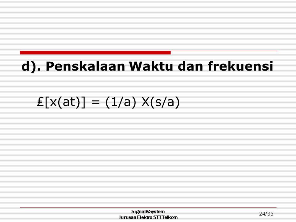 Signal&System Jurusan Elektro STT Telkom 24/35 d). Penskalaan Waktu dan frekuensi ₤[x(at)] = (1/a) X(s/a)