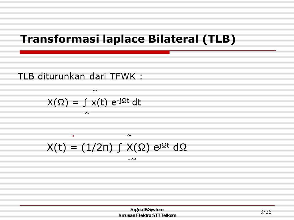 Signal&System Jurusan Elektro STT Telkom 14/35 d) Sinyal Eksponensial Bila f(t) = u(t) → F(s) = 1/s Maka ₤[e -at.u(t)] = F(s+a) Jadi : ₤[e -at.u(t)] = 1/(s+a) Begitu pula untuk sinyal berikut ini : ₤[(1- e -at ) u(t)] = ₤[u(t)] - ₤[e -at ) u(t) = 1/s - 1/(s+a) ₤[(1- e -at ) u(t)] = a/[s(s+a)]