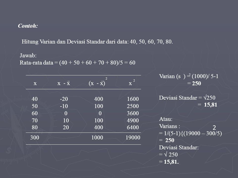 Contoh: Hitung Varian dan Deviasi Standar dari data: 40, 50, 60, 70, 80.