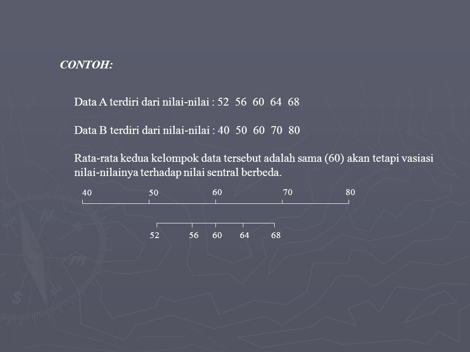 CONTOH: Data A terdiri dari nilai-nilai : 52 56 60 64 68 Data B terdiri dari nilai-nilai : 40 50 60 70 80 Rata-rata kedua kelompok data tersebut adalah sama (60) akan tetapi vasiasi nilai-nilainya terhadap nilai sentral berbeda.