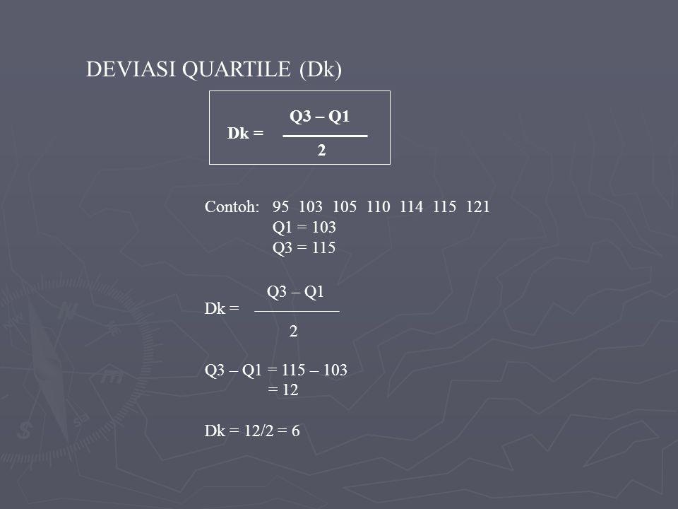 DEVIASI QUARTILE (Dk) Dk = Q3 – Q1 2 Contoh: 95 103 105 110 114 115 121 Q1 = 103 Q3 = 115 Dk = Q3 – Q1 = 115 – 103 = 12 Dk = 12/2 = 6 Q3 – Q1 2