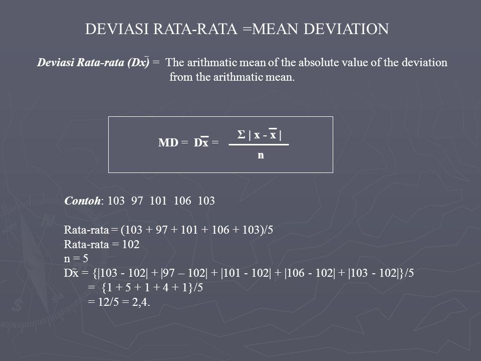 Deviasi Rata-rata untuk data berkelompok Dx = Σ f | x – x | n f = frekwensi kelas ke – i x = titik tengah kelas ke i x = rata-rata n= jumlah frkwensi data i ii i Contoh: Nilai UjianFrkuensi 20 – 29 1 30 – 39 2 40 – 49 4 50 – 59 2 Jumlah 9