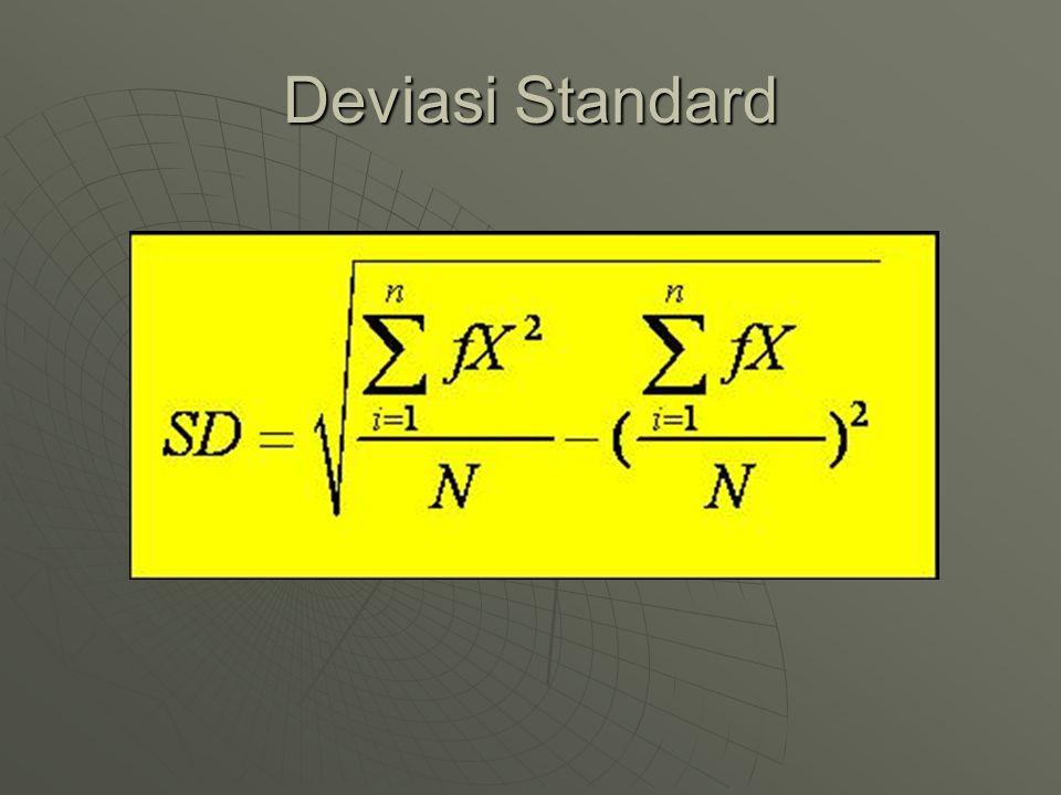 Deviasi Standard