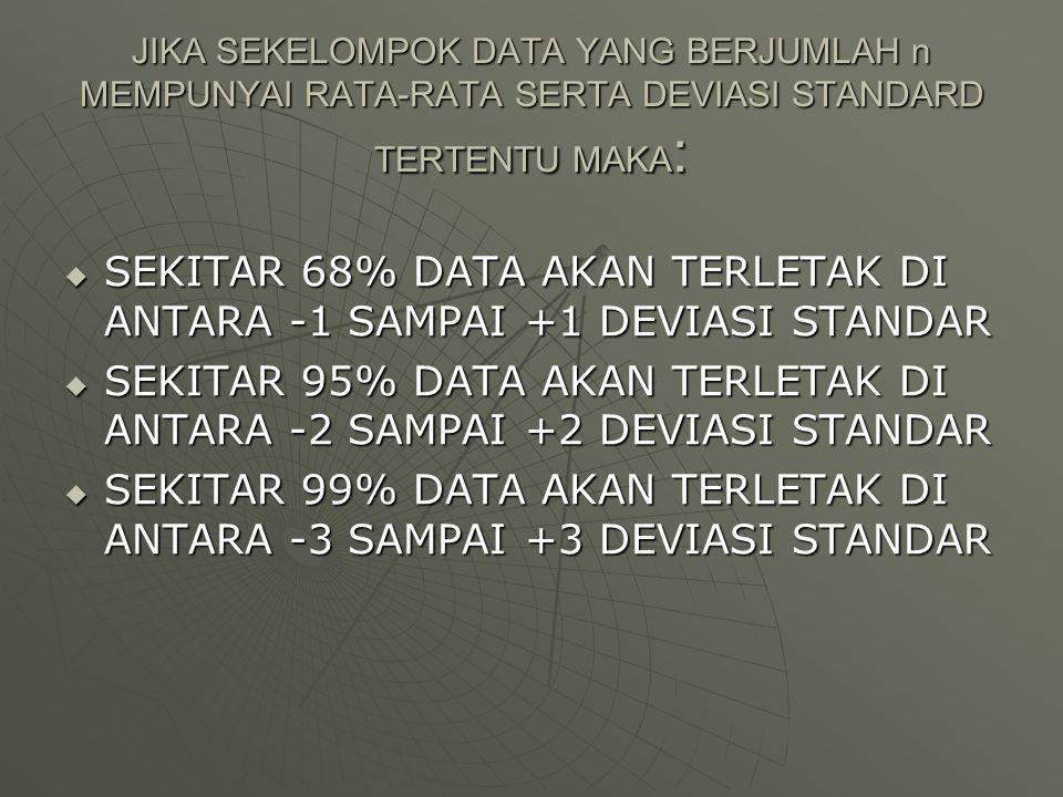 JIKA SEKELOMPOK DATA YANG BERJUMLAH n MEMPUNYAI RATA-RATA SERTA DEVIASI STANDARD TERTENTU MAKA :  SEKITAR 68% DATA AKAN TERLETAK DI ANTARA -1 SAMPAI