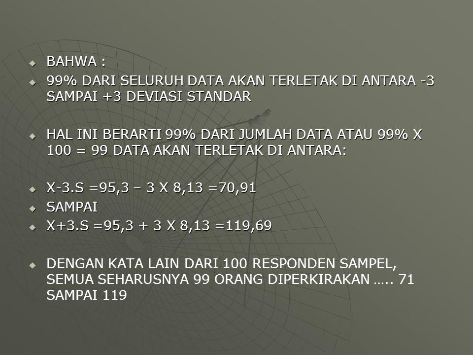  BAHWA :  99% DARI SELURUH DATA AKAN TERLETAK DI ANTARA -3 SAMPAI +3 DEVIASI STANDAR  HAL INI BERARTI 99% DARI JUMLAH DATA ATAU 99% X 100 = 99 DATA