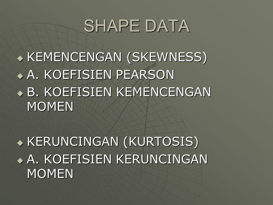 SHAPE DATA  KEMENCENGAN (SKEWNESS)  A. KOEFISIEN PEARSON  B. KOEFISIEN KEMENCENGAN MOMEN  KERUNCINGAN (KURTOSIS)  A. KOEFISIEN KERUNCINGAN MOMEN