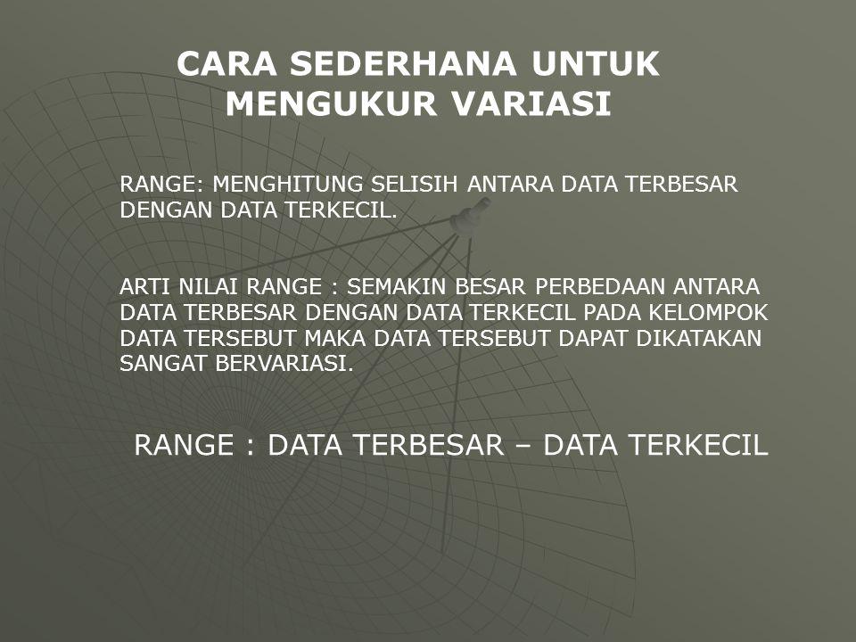 CARA SEDERHANA UNTUK MENGUKUR VARIASI RANGE: MENGHITUNG SELISIH ANTARA DATA TERBESAR DENGAN DATA TERKECIL. ARTI NILAI RANGE : SEMAKIN BESAR PERBEDAAN