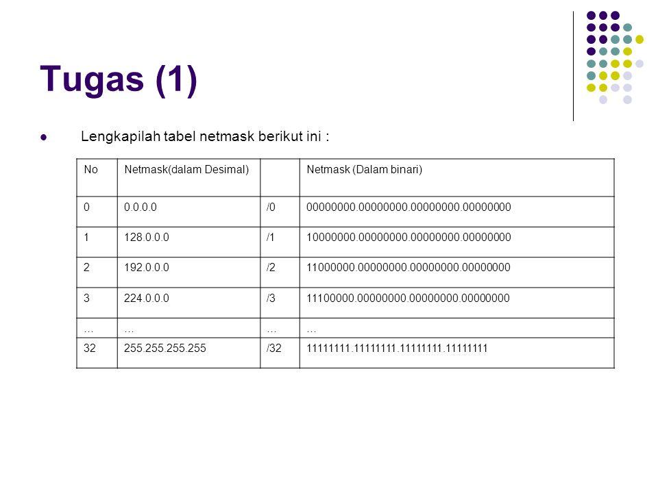 Tugas (1) Lengkapilah tabel netmask berikut ini : NoNetmask(dalam Desimal)Netmask (Dalam binari) 00.0.0.0/000000000.00000000.00000000.00000000 1128.0.