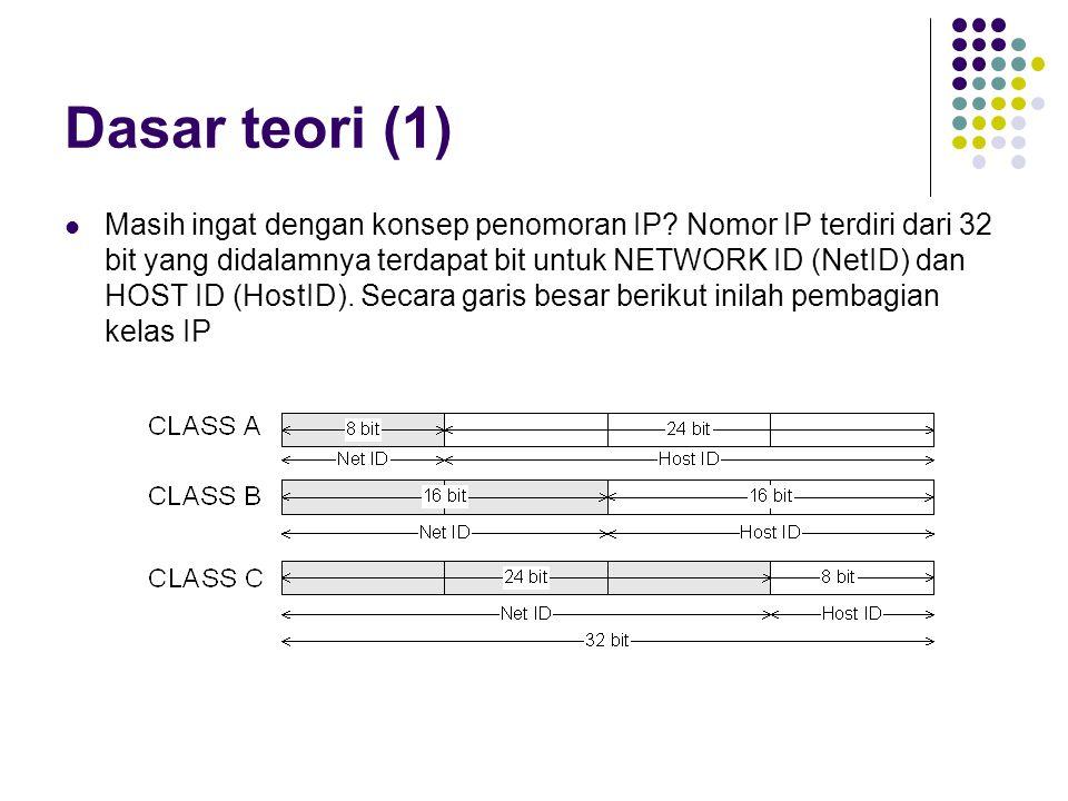 Dasar teori (1) Masih ingat dengan konsep penomoran IP? Nomor IP terdiri dari 32 bit yang didalamnya terdapat bit untuk NETWORK ID (NetID) dan HOST ID