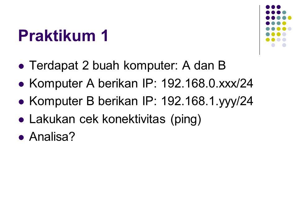 Praktikum 1 Terdapat 2 buah komputer: A dan B Komputer A berikan IP: 192.168.0.xxx/24 Komputer B berikan IP: 192.168.1.yyy/24 Lakukan cek konektivitas