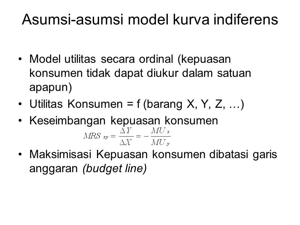 Asumsi-asumsi model kurva indiferens Model utilitas secara ordinal (kepuasan konsumen tidak dapat diukur dalam satuan apapun) Utilitas Konsumen = f (barang X, Y, Z, …) Keseimbangan kepuasan konsumen Maksimisasi Kepuasan konsumen dibatasi garis anggaran (budget line)