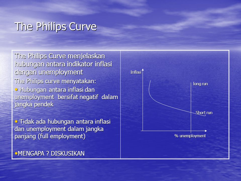 The Philips Curve The Philips Curve menjelaskan hubungan antara indikator inflasi dengan unemployment The Philips curve menyatakan: Hubungan antara in