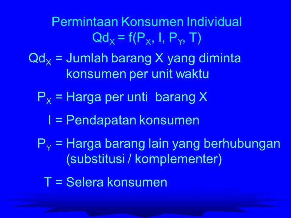 Qd X = f(P X, I, P Y, T)  Qd X /  P X < 0  Qd X /  I > 0 untuk barang normal & superior  Qd X /  I < 0 untuk barang inferior  Qd X /  P Y > 0 jika X dan Y barang substitusi  Qd X /  P Y < 0 jika X dan Y barang komplemen
