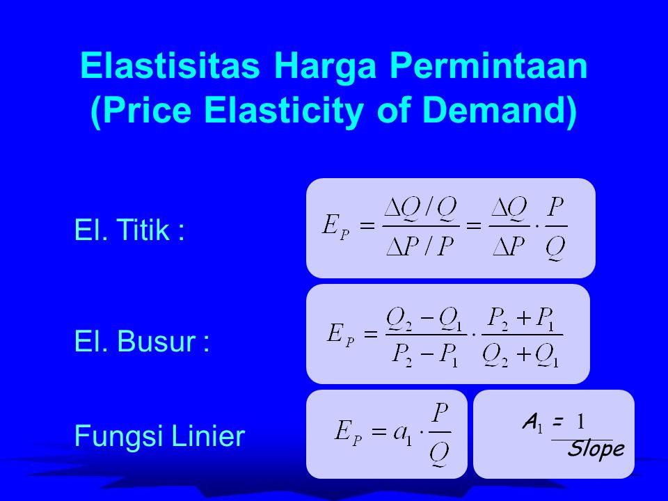 Elastisitas Harga Permintaan (Price Elasticity of Demand) Fungsi Linier El. Titik : El. Busur : A 1 = 1 Slope