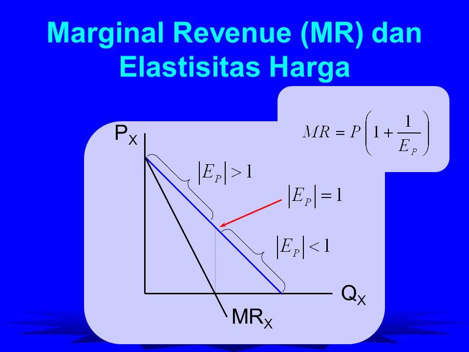 Marginal Revenue (MR) dan Elastisitas Harga PXPX QXQX MR X