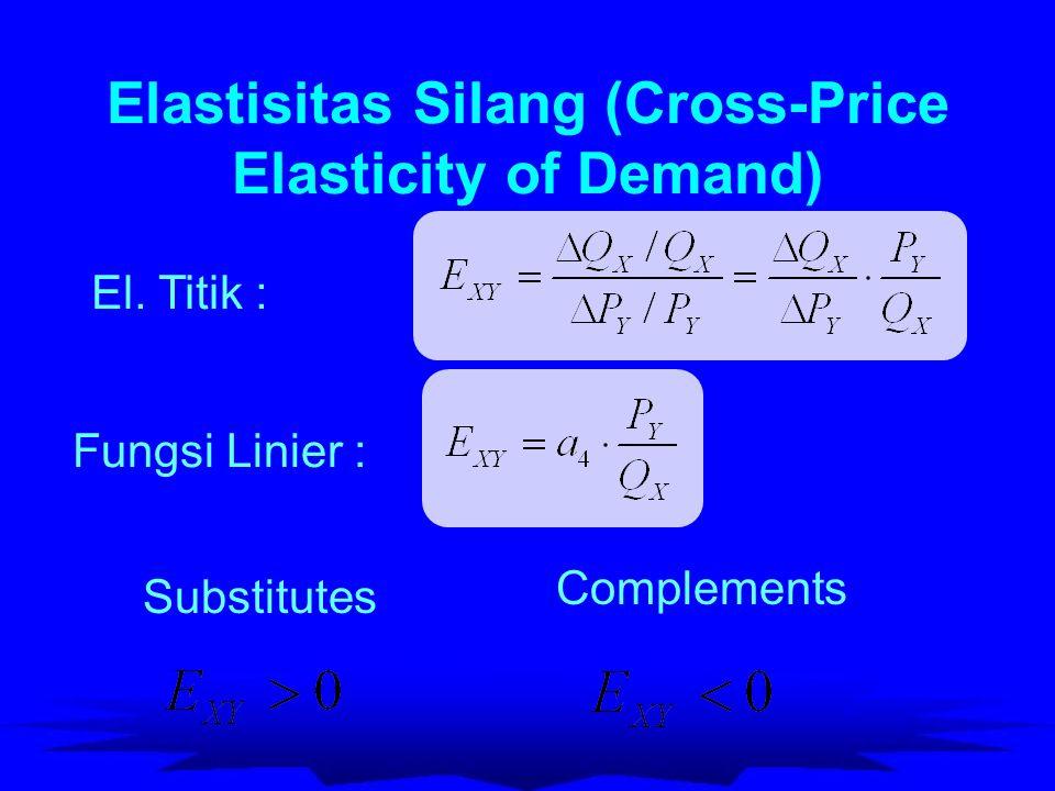 Elastisitas Silang (Cross-Price Elasticity of Demand) Fungsi Linier : El. Titik : Substitutes Complements