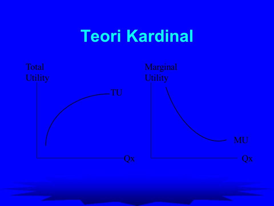 Teori Kardinal Keseimbangan Konsumen terjadi pada saat: MUx MUy _______ = ______ Px Py dan Px.X + Py.Y = I