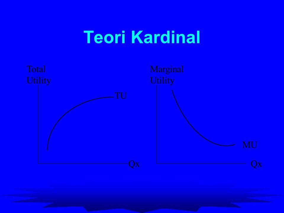 Teori Kardinal Total Utility Qx Marginal Utility Qx TU MU