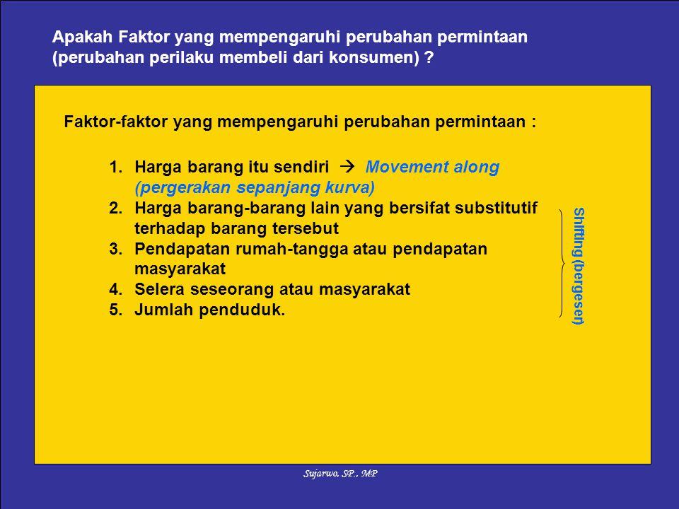 Sujarwo, SP., MP Apakah Faktor yang mempengaruhi perubahan permintaan (perubahan perilaku membeli dari konsumen) .