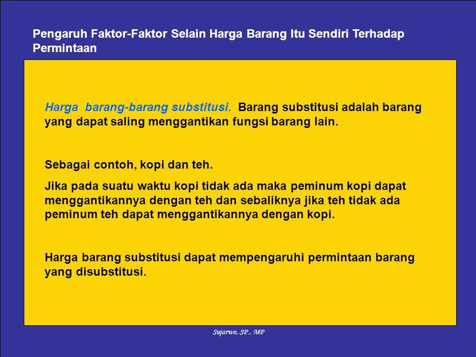 Sujarwo, SP., MP Pengaruh Faktor-Faktor Selain Harga Barang Itu Sendiri Terhadap Permintaan Harga barang-barang substitusi.