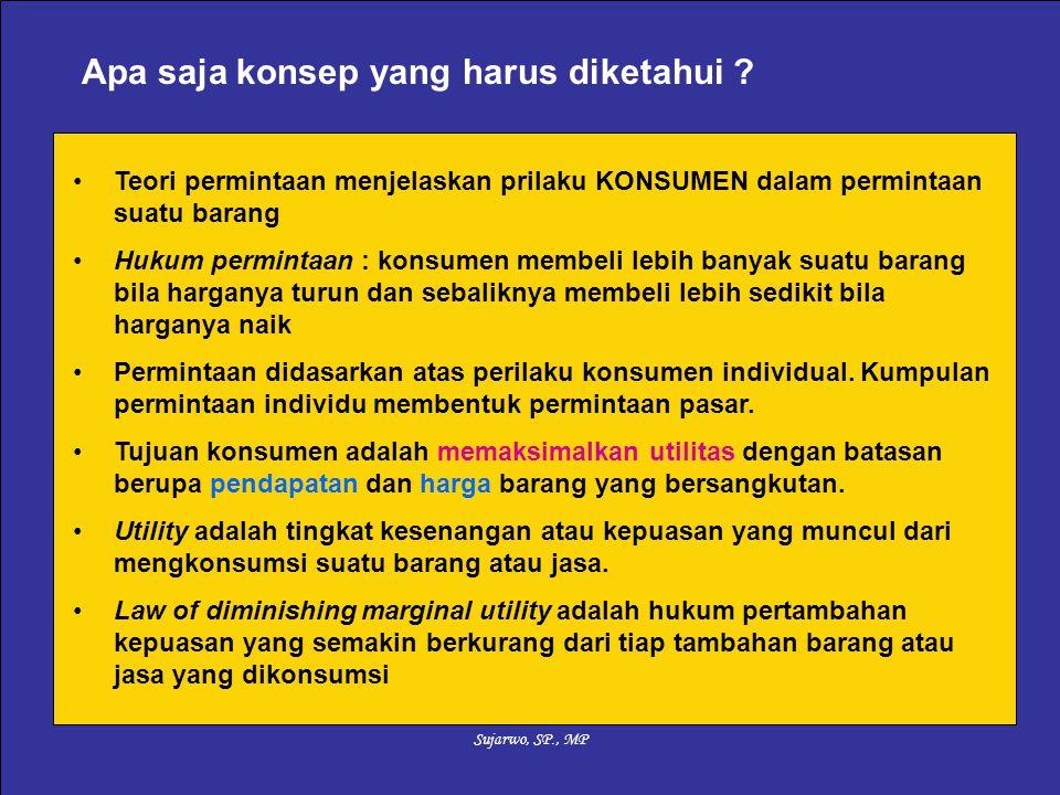 Sujarwo, SP., MP Teori permintaan menjelaskan prilaku KONSUMEN dalam permintaan suatu barang Hukum permintaan : konsumen membeli lebih banyak suatu ba