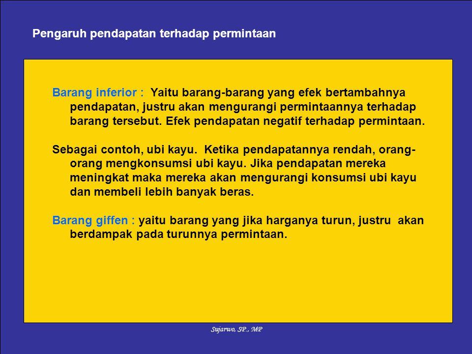 Sujarwo, SP., MP Barang inferior : Yaitu barang-barang yang efek bertambahnya pendapatan, justru akan mengurangi permintaannya terhadap barang tersebu
