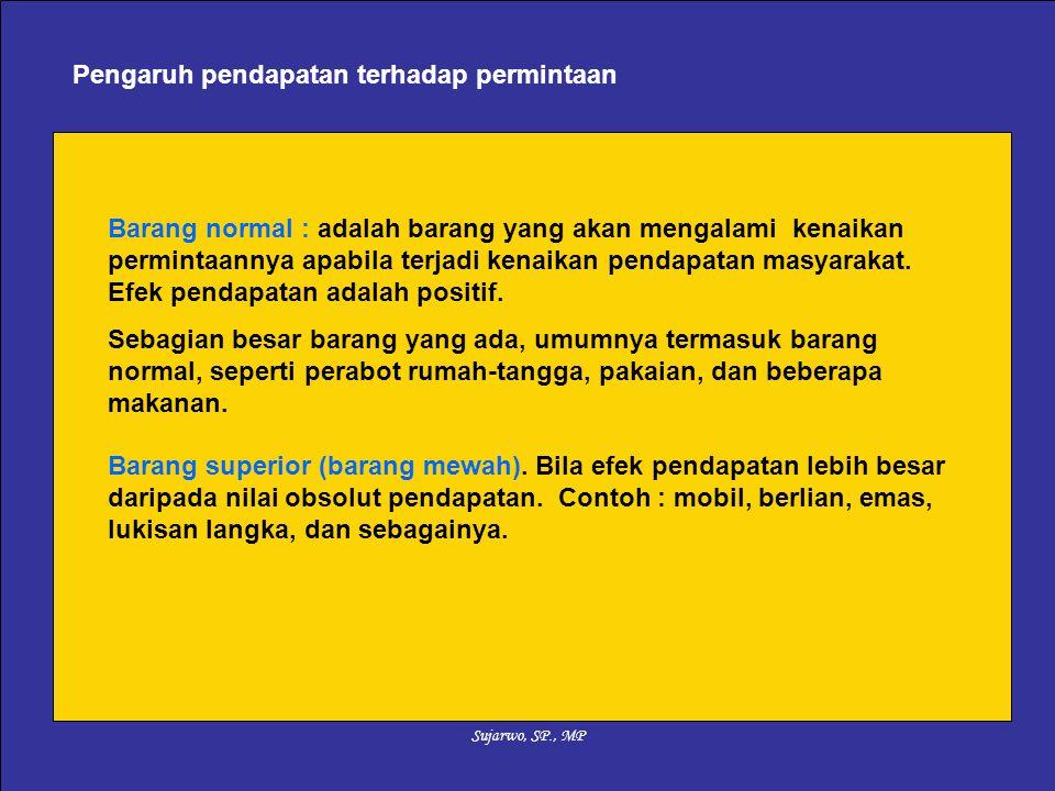 Sujarwo, SP., MP Barang normal : adalah barang yang akan mengalami kenaikan permintaannya apabila terjadi kenaikan pendapatan masyarakat. Efek pendapa