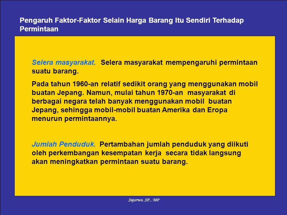 Sujarwo, SP., MP Selera masyarakat.Selera masyarakat mempengaruhi permintaan suatu barang.