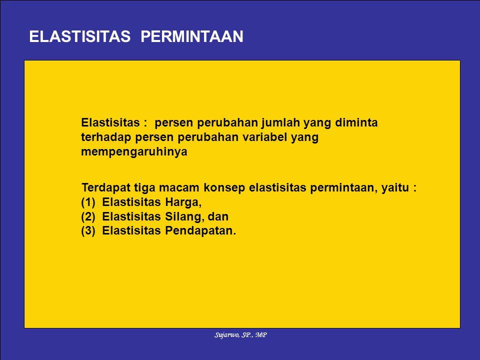 Sujarwo, SP., MP ELASTISITAS PERMINTAAN Elastisitas : persen perubahan jumlah yang diminta terhadap persen perubahan variabel yang mempengaruhinya Ter