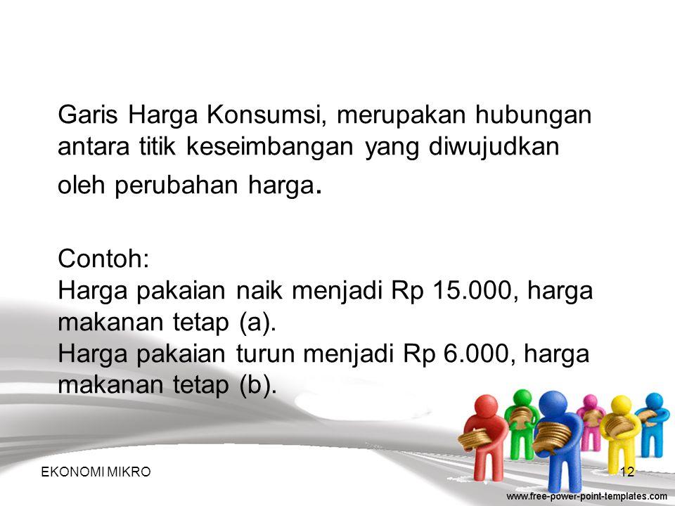 EKONOMI MIKRO11 Budget Line