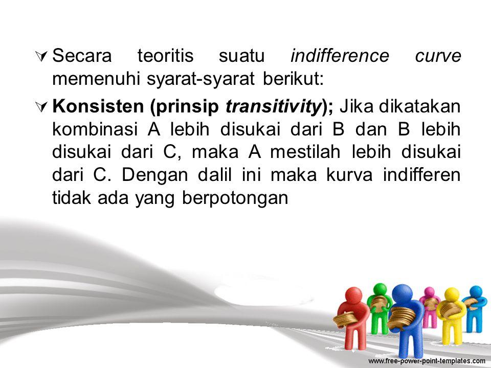 19 Gambar: Kurva Indiferen A B C D F E 50 40 30 20 504030200 X Y IC Not Preferred Preferred