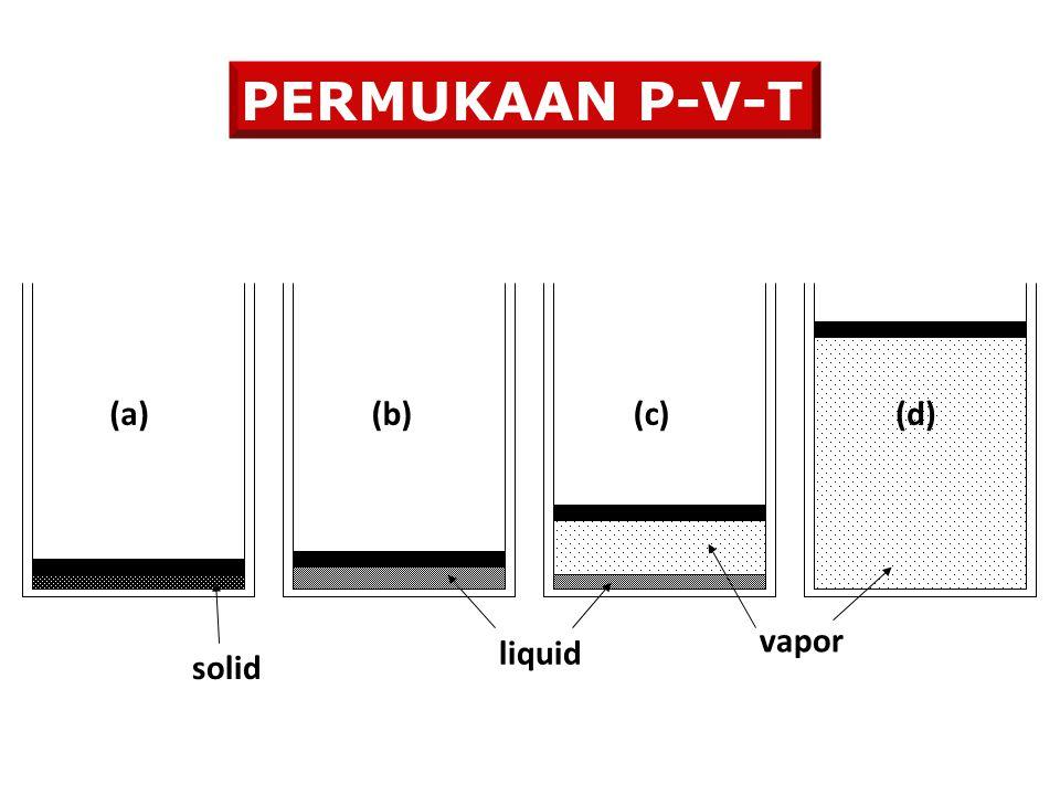 solid liquid vapor (a)(b)(c)(d) PERMUKAAN P-V-T