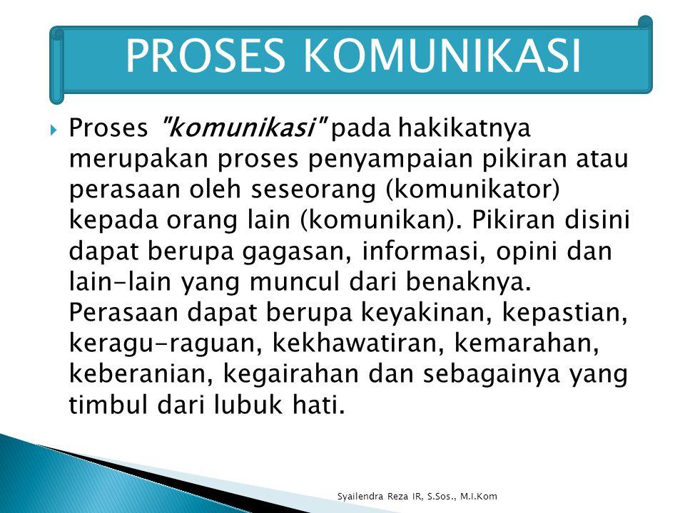 Syailendra Reza IR, S.Sos., M.I.Kom PROSES KOMUNIKASI  Proses