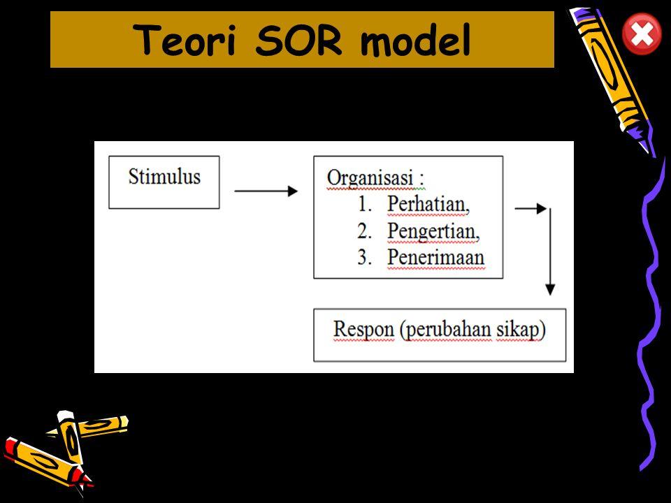 Teori SOR model S = Stimulus (pesan). O = Organiser (komunikan) R = Respon (effect komunikasi) Adapun alasan mengambil SOR dari ilmu psikologi menjadi