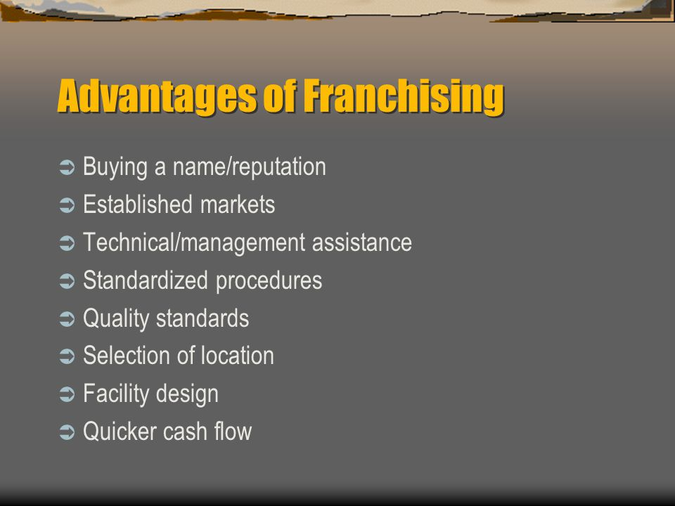 Disadvantages of franchising  Loss of independence  High initial fees  High royalties and advertising allowances  Contractual restrictions  Inapplicable advertising  Termination clauses  Not receiving promised help  Unsuitable products  Lack of competitive advantage