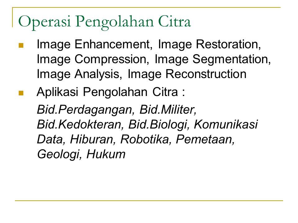 Operasi Pengolahan Citra Image Enhancement, Image Restoration, Image Compression, Image Segmentation, Image Analysis, Image Reconstruction Aplikasi Pe