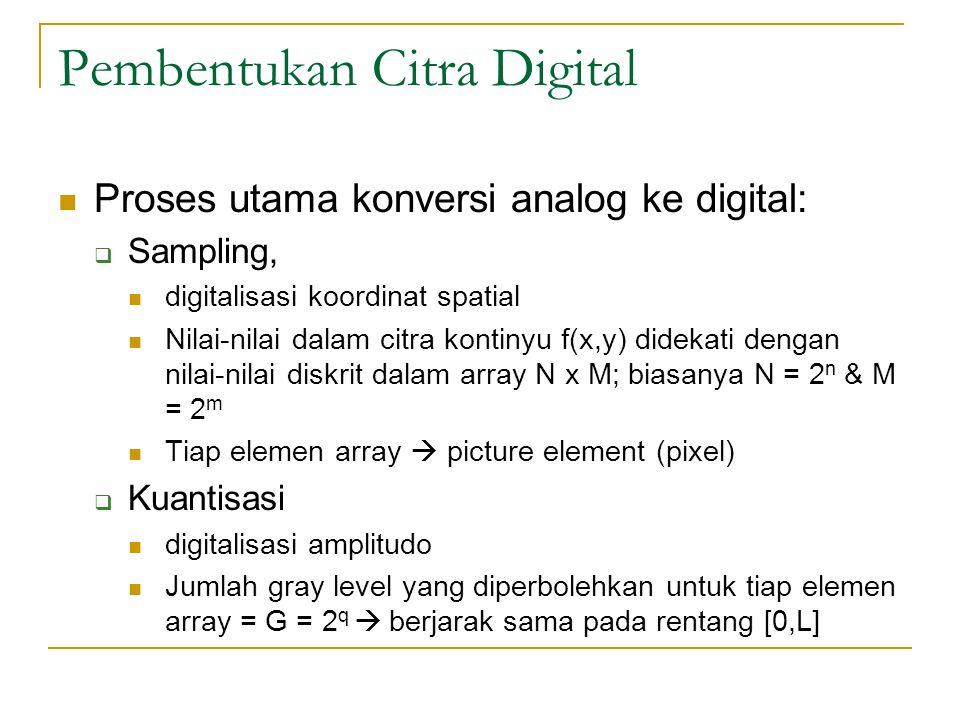 Pembentukan Citra Digital Proses utama konversi analog ke digital:  Sampling, digitalisasi koordinat spatial Nilai-nilai dalam citra kontinyu f(x,y)