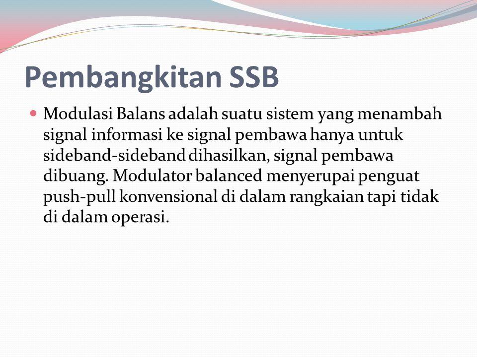 Pembangkitan SSB Modulasi Balans adalah suatu sistem yang menambah signal informasi ke signal pembawa hanya untuk sideband-sideband dihasilkan, signal