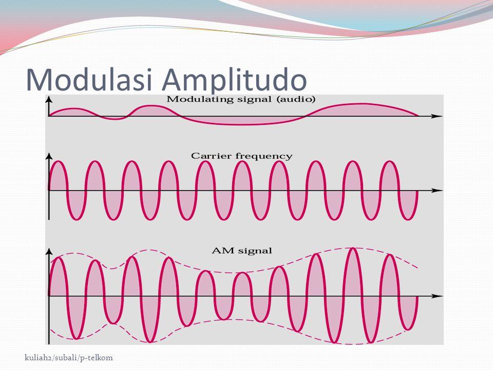 Modulasi Amplitudo kuliah2/subali/p-telkom