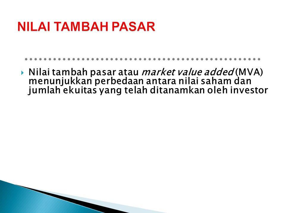  Nilai tambah pasar atau market value added (MVA) menunjukkan perbedaan antara nilai saham dan jumlah ekuitas yang telah ditanamkan oleh investor