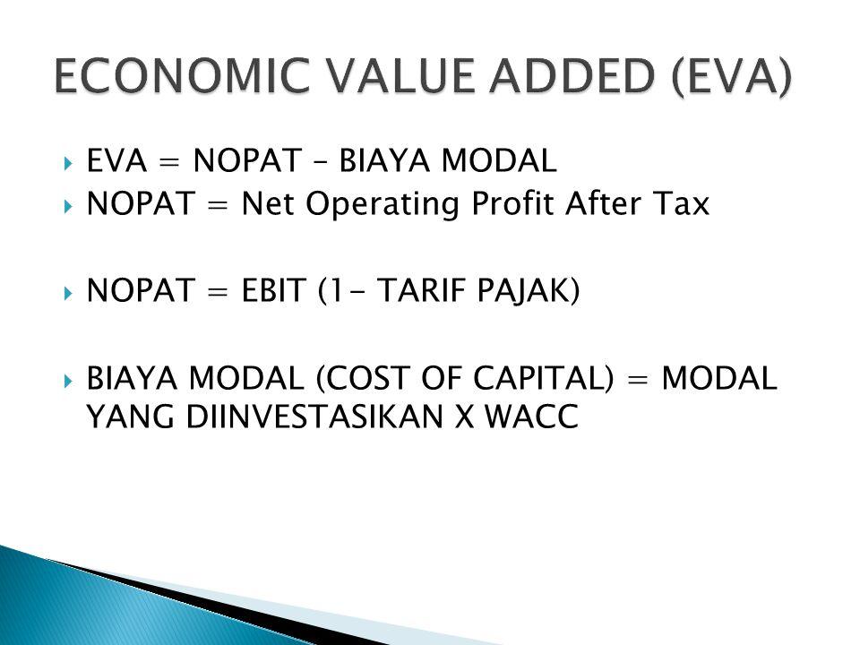  EVA = NOPAT – BIAYA MODAL  NOPAT = Net Operating Profit After Tax  NOPAT = EBIT (1- TARIF PAJAK)  BIAYA MODAL (COST OF CAPITAL) = MODAL YANG DIIN