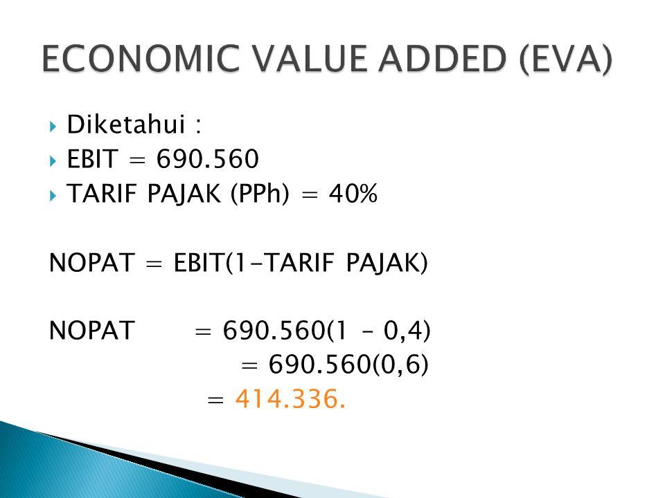  Diketahui :  EBIT = 690.560  TARIF PAJAK (PPh) = 40% NOPAT = EBIT(1-TARIF PAJAK) NOPAT = 690.560(1 – 0,4) = 690.560(0,6) = 414.336.