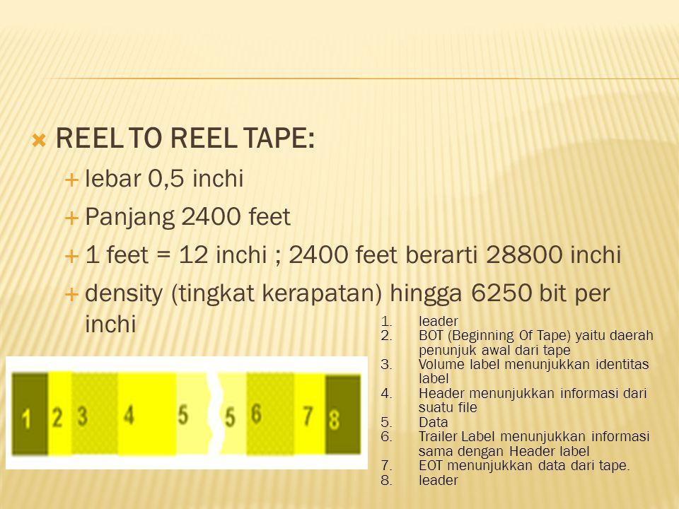  REEL TO REEL TAPE:  lebar 0,5 inchi  Panjang 2400 feet  1 feet = 12 inchi ; 2400 feet berarti 28800 inchi  density (tingkat kerapatan) hingga 62