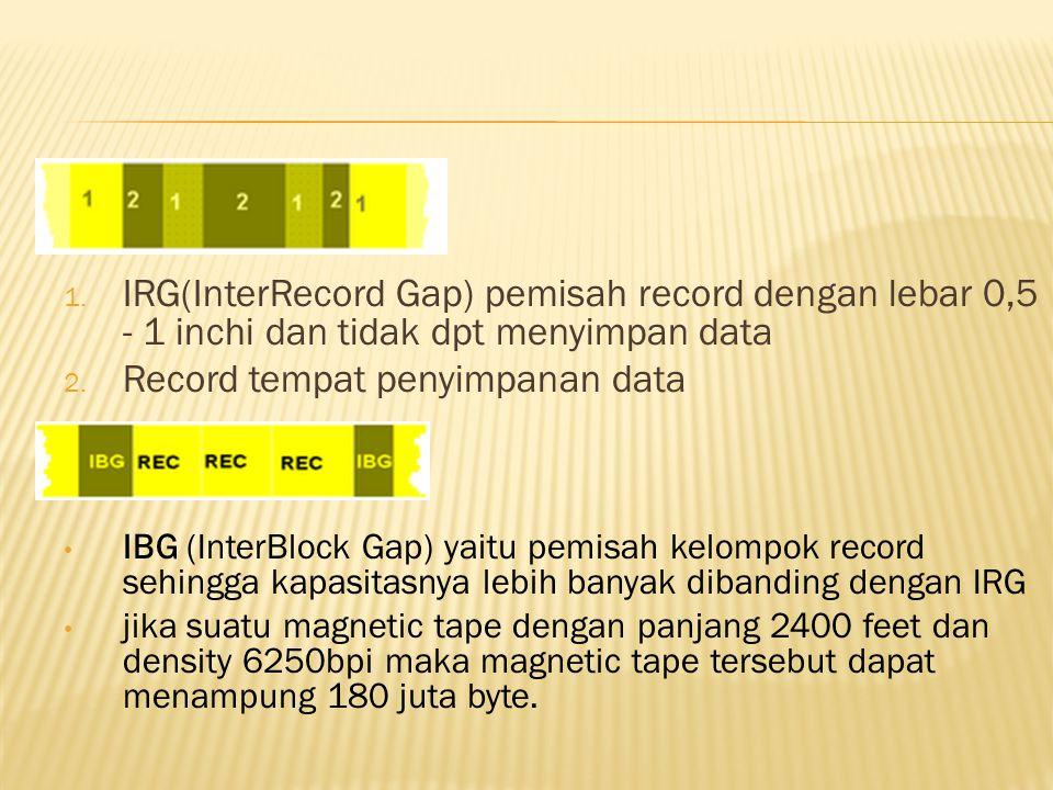 1. IRG(InterRecord Gap) pemisah record dengan lebar 0,5 - 1 inchi dan tidak dpt menyimpan data 2. Record tempat penyimpanan data IBG (InterBlock Gap)