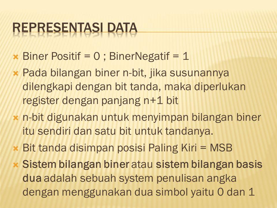  Biner Positif = 0 ; BinerNegatif = 1  Pada bilangan biner n-bit, jika susunannya dilengkapi dengan bit tanda, maka diperlukan register dengan panja
