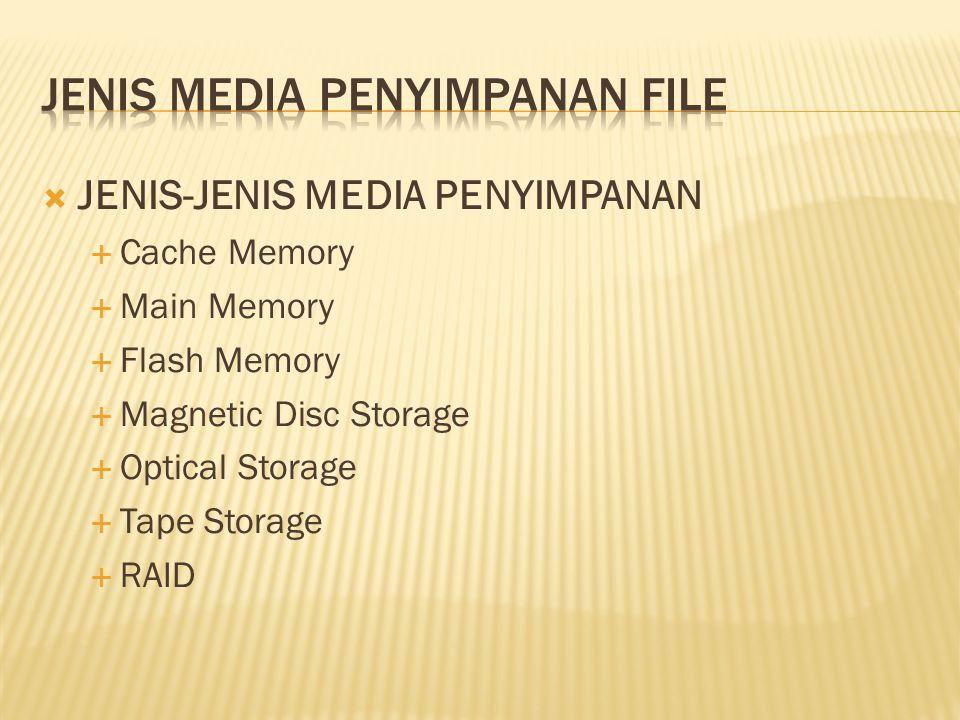  JENIS-JENIS MEDIA PENYIMPANAN  Cache Memory  Main Memory  Flash Memory  Magnetic Disc Storage  Optical Storage  Tape Storage  RAID